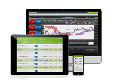 Most secure forex broker
