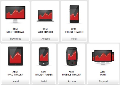 xemarkets trading platforms